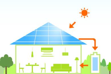 ゼロエネルギー住宅の家づくりは災害に強い